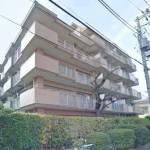 板橋区小豆沢1丁目の立地(外観)