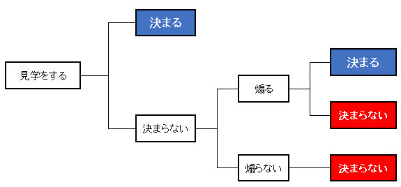 aori_no_flow