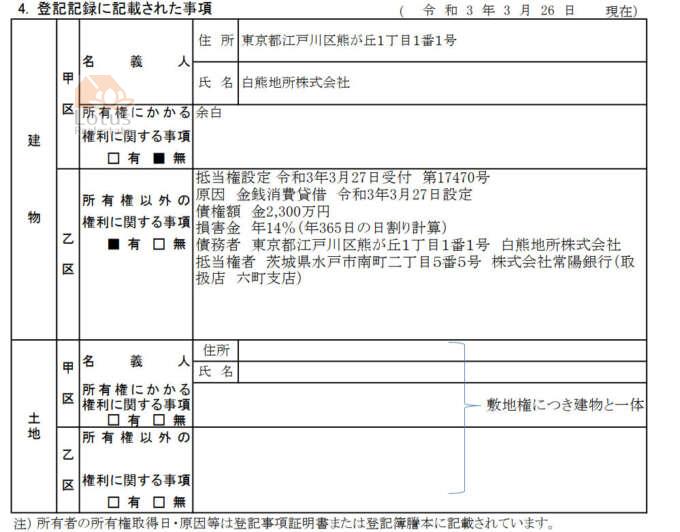 登記記録の事項
